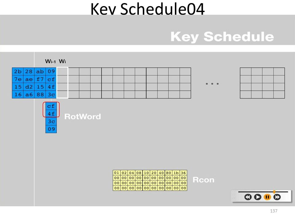 Key Schedule04