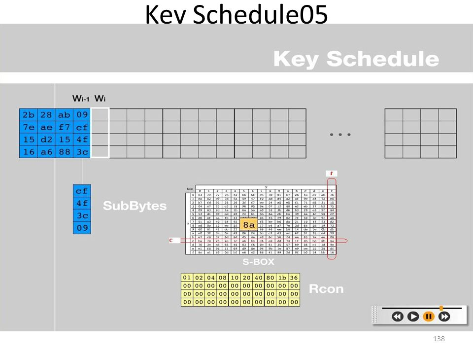 Key Schedule05