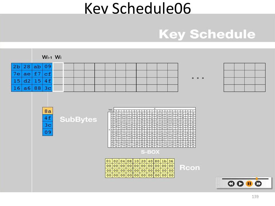 Key Schedule06