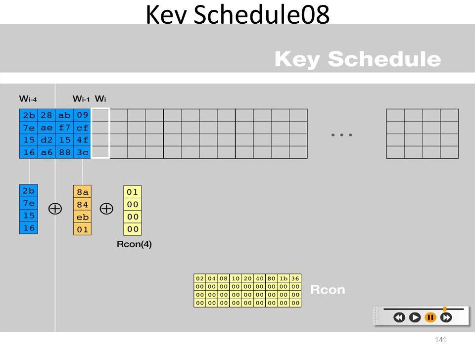Key Schedule08