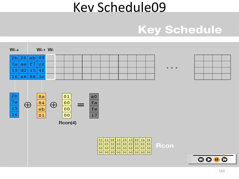 Key Schedule09