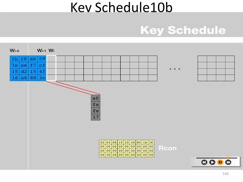 Key Schedule10b