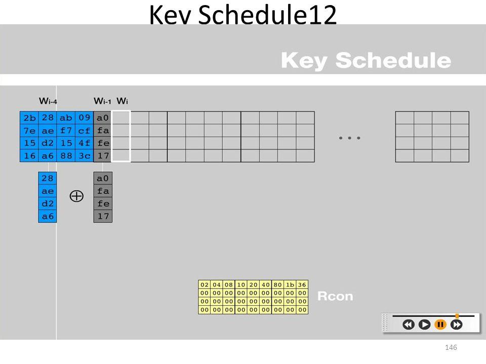 Key Schedule12