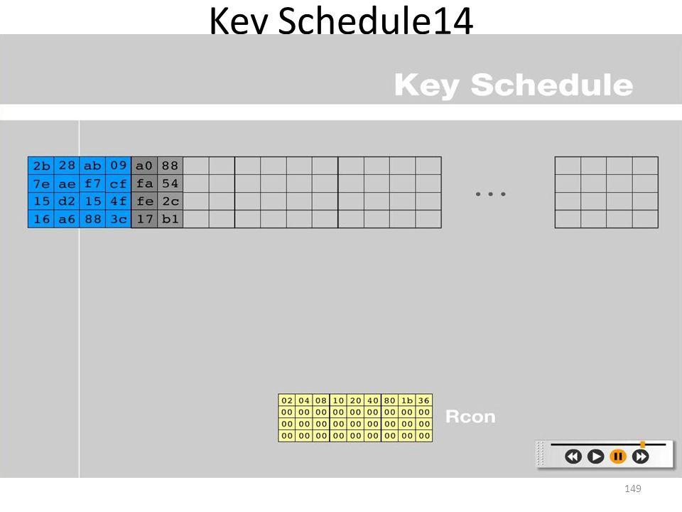 Key Schedule14