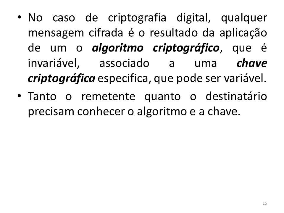No caso de criptografia digital, qualquer mensagem cifrada é o resultado da aplicação de um o algoritmo criptográfico, que é invariável, associado a uma chave criptográfica especifica, que pode ser variável.