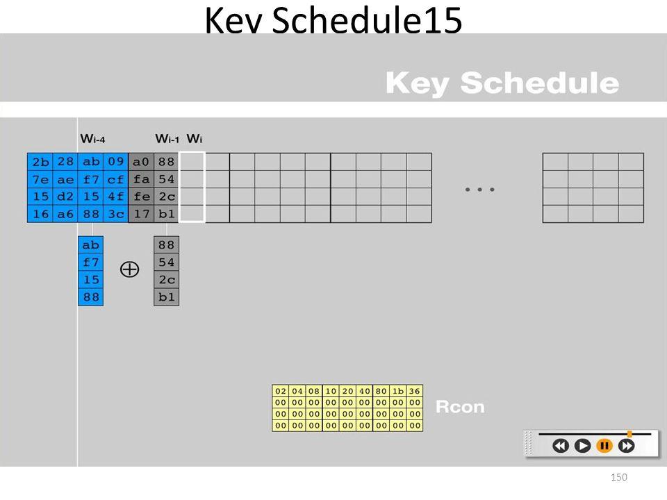 Key Schedule15