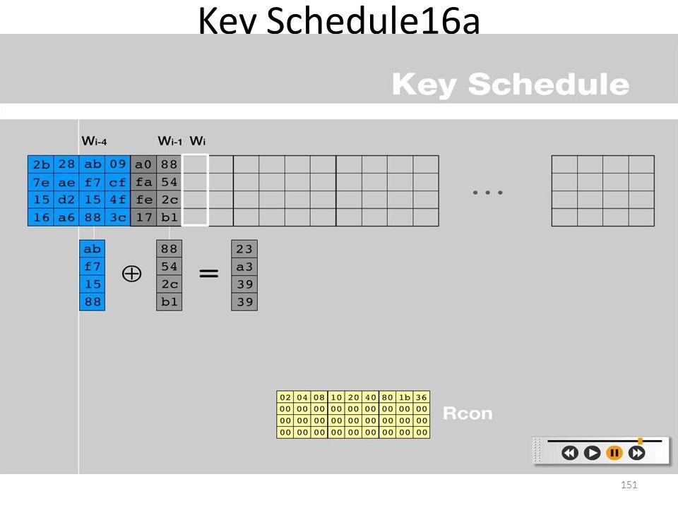 Key Schedule16a