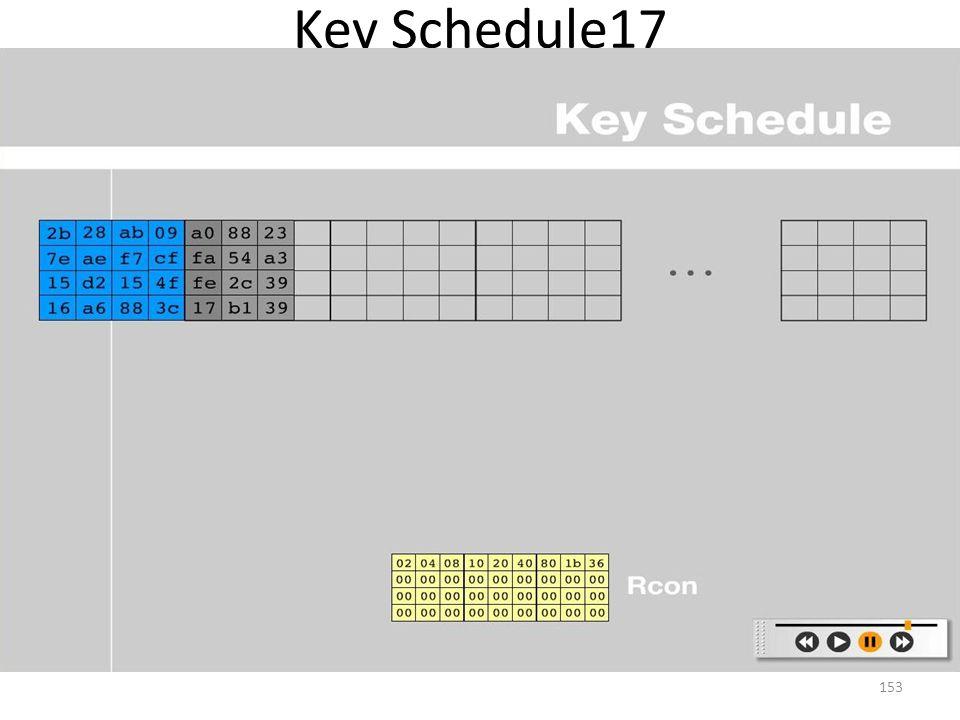 Key Schedule17