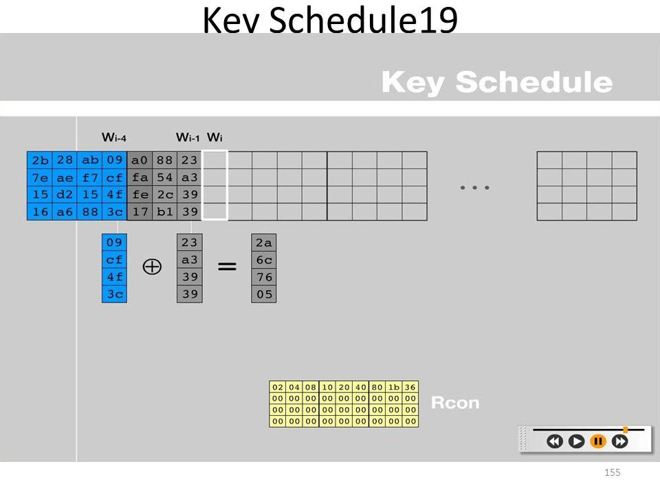 Key Schedule19