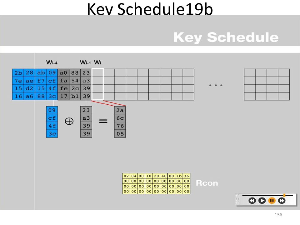 Key Schedule19b