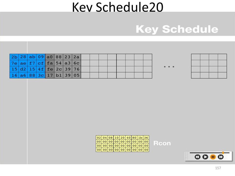 Key Schedule20
