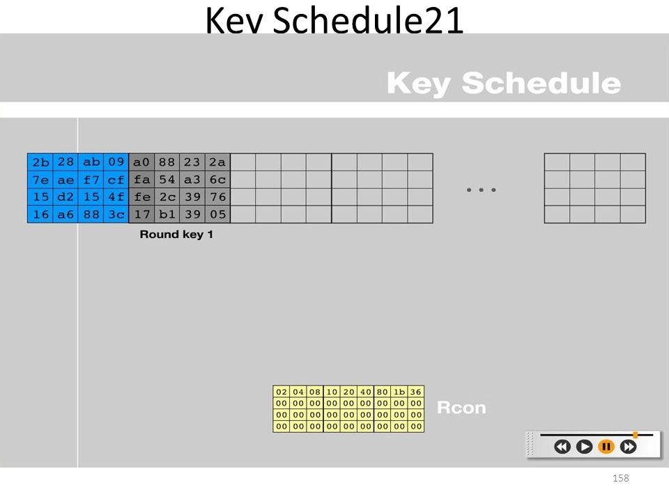 Key Schedule21