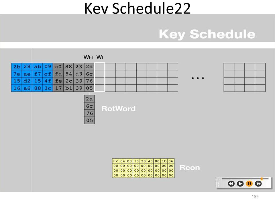 Key Schedule22