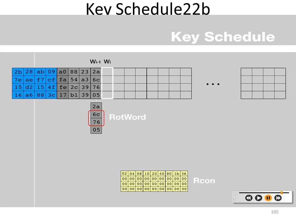 Key Schedule22b