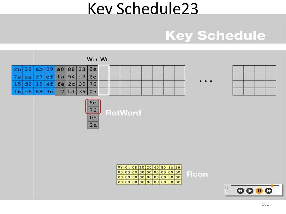 Key Schedule23