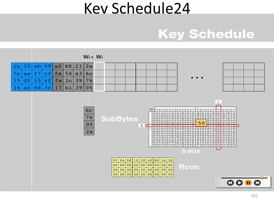 Key Schedule24