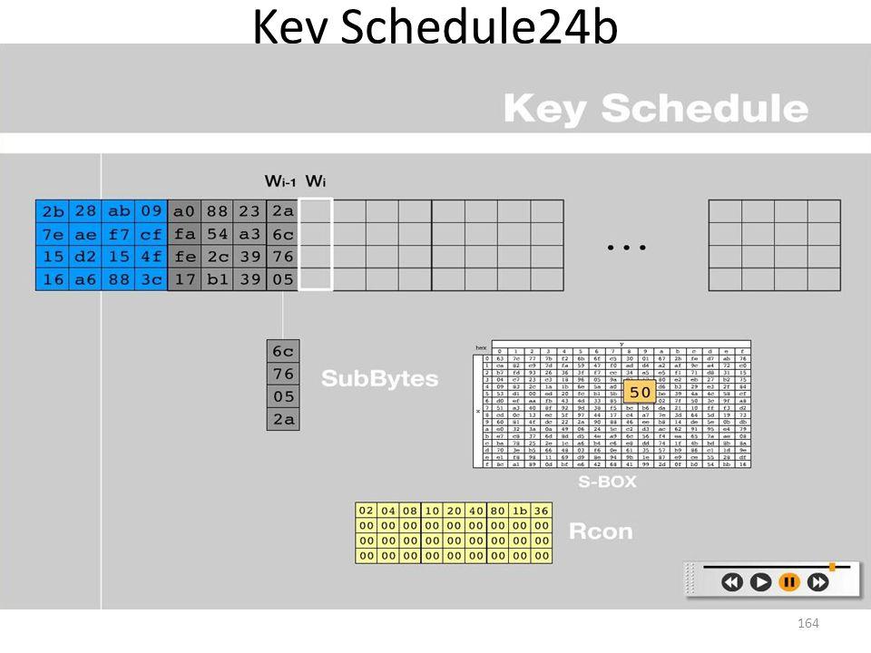 Key Schedule24b