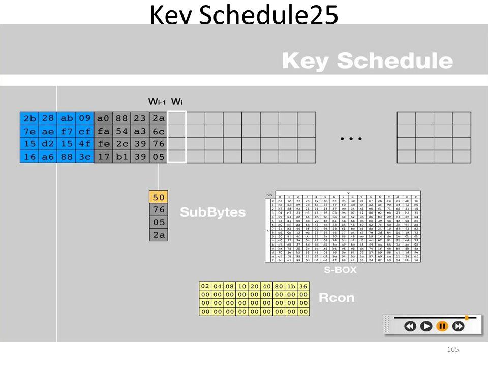 Key Schedule25