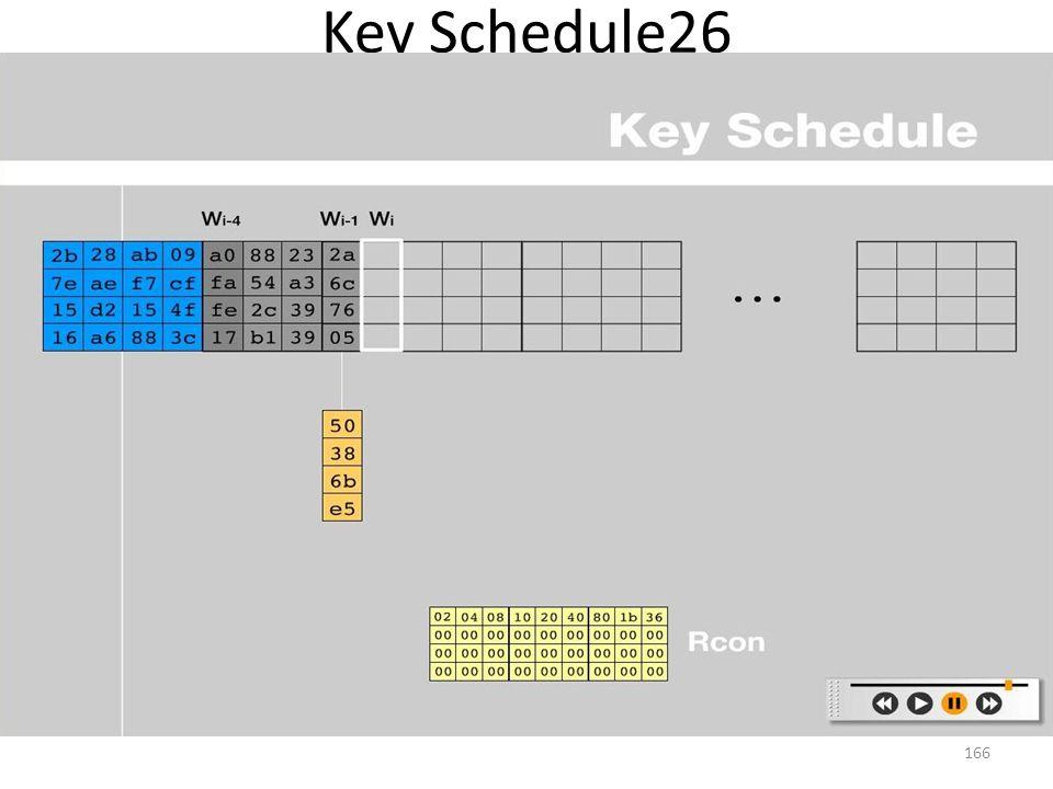 Key Schedule26