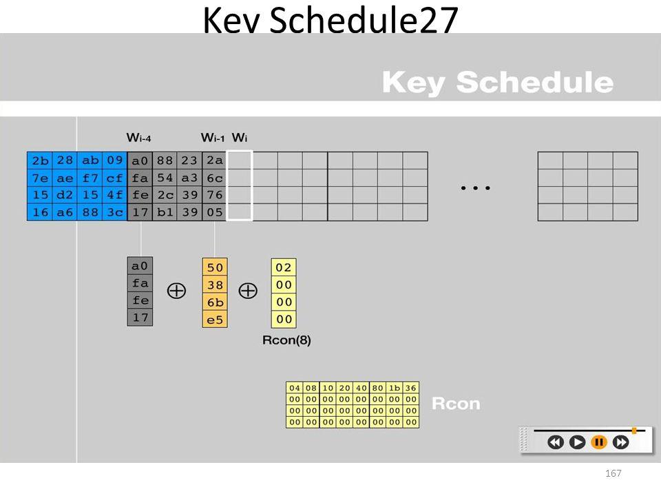 Key Schedule27