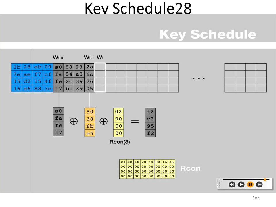 Key Schedule28