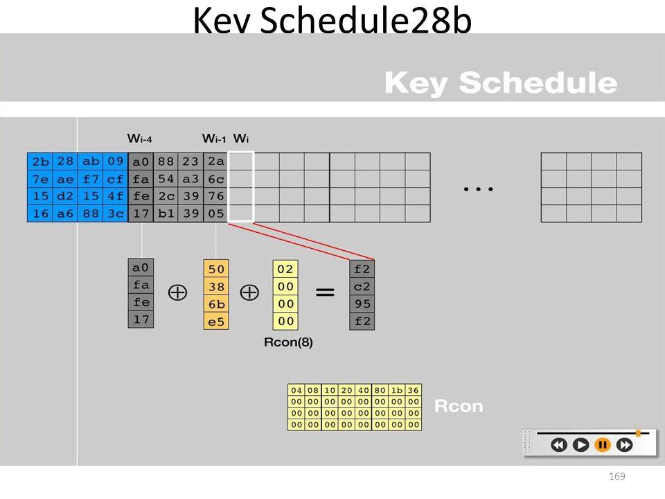 Key Schedule28b