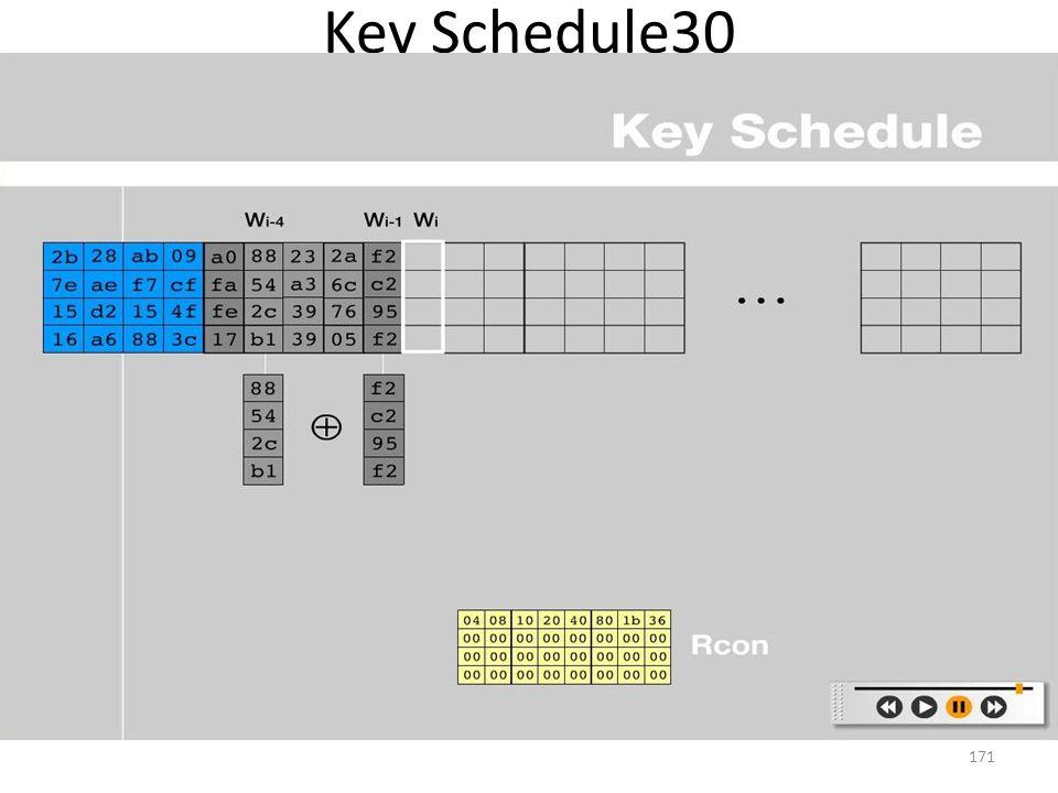 Key Schedule30