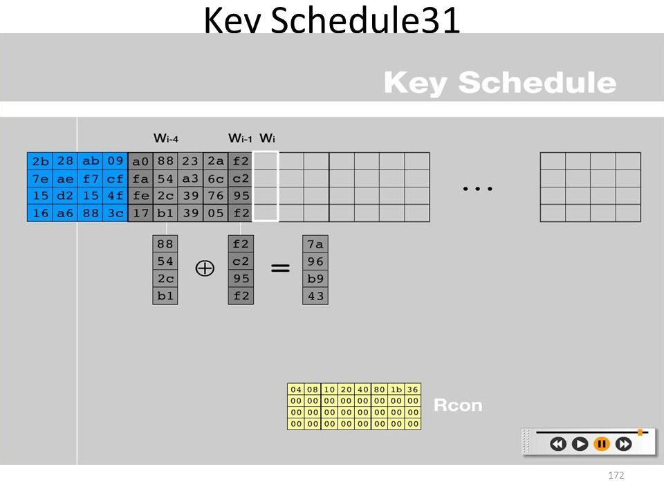 Key Schedule31
