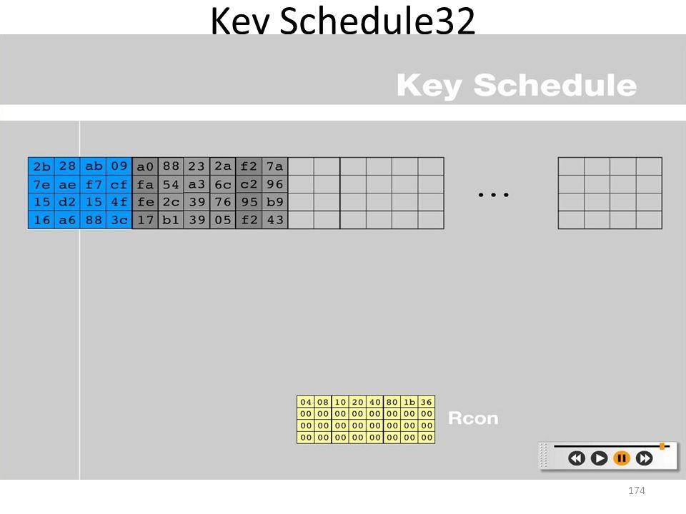 Key Schedule32