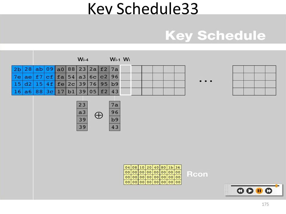 Key Schedule33