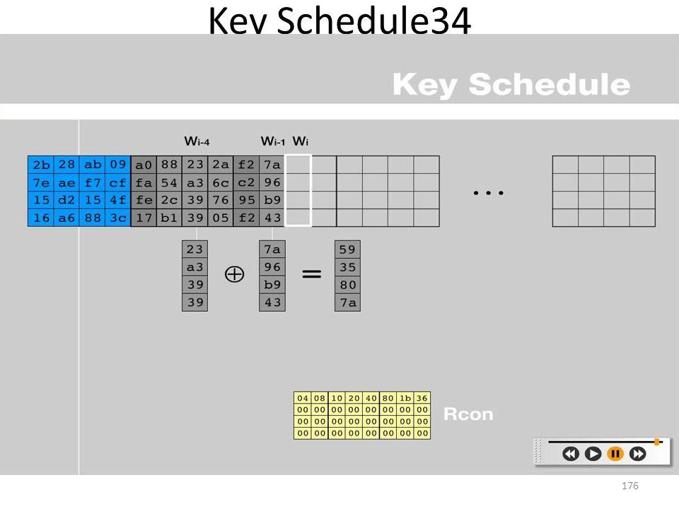 Key Schedule34