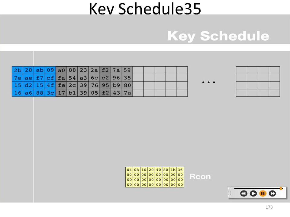 Key Schedule35