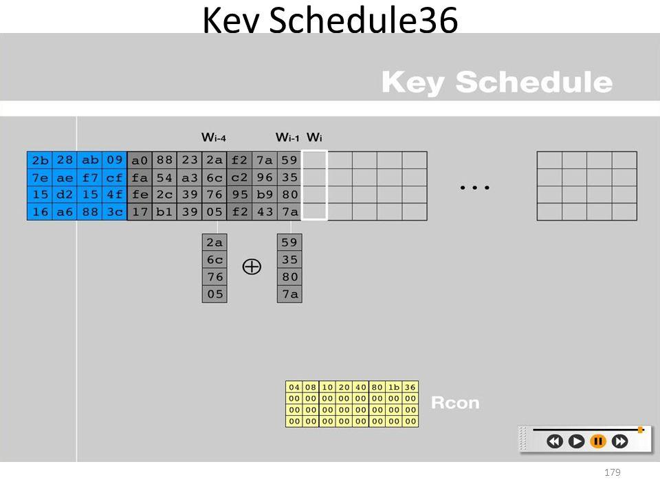 Key Schedule36
