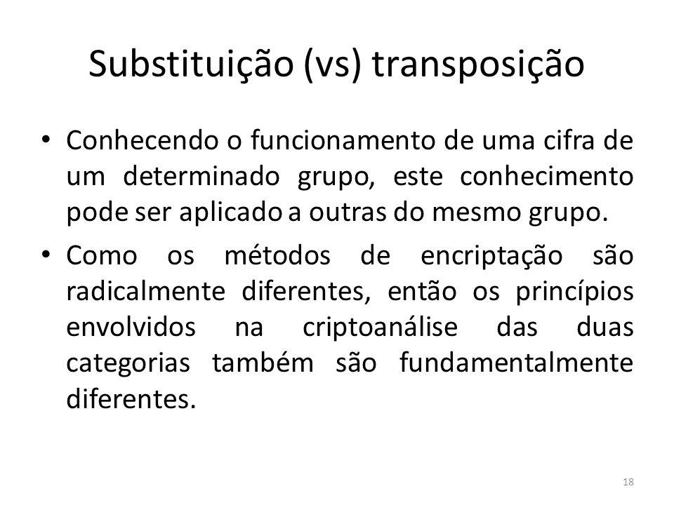 Substituição (vs) transposição