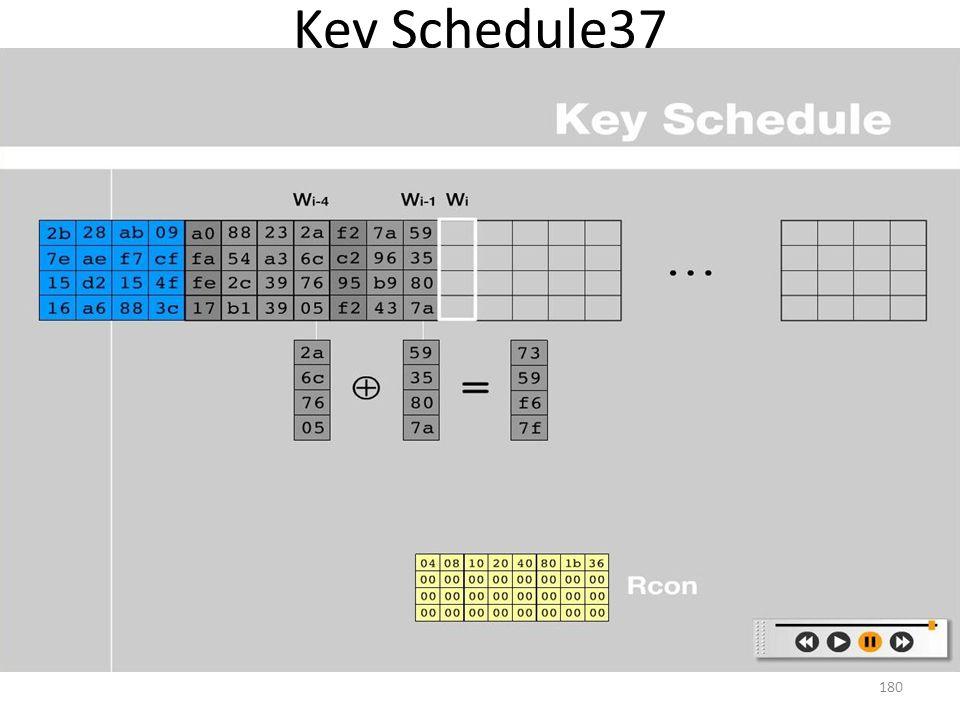 Key Schedule37