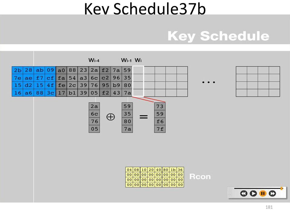 Key Schedule37b