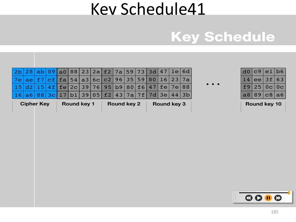 Key Schedule41