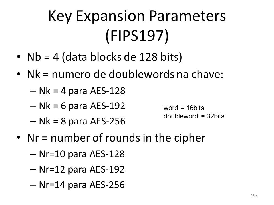 Key Expansion Parameters (FIPS197)