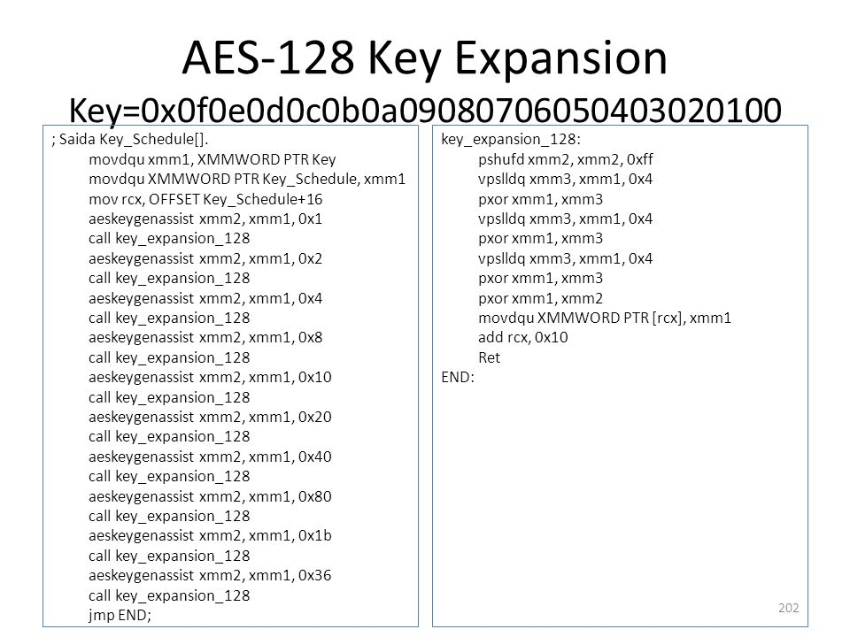 AES-128 Key Expansion Key=0x0f0e0d0c0b0a09080706050403020100