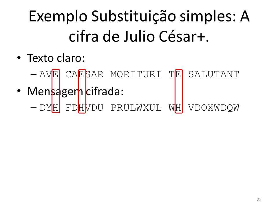 Exemplo Substituição simples: A cifra de Julio César+.
