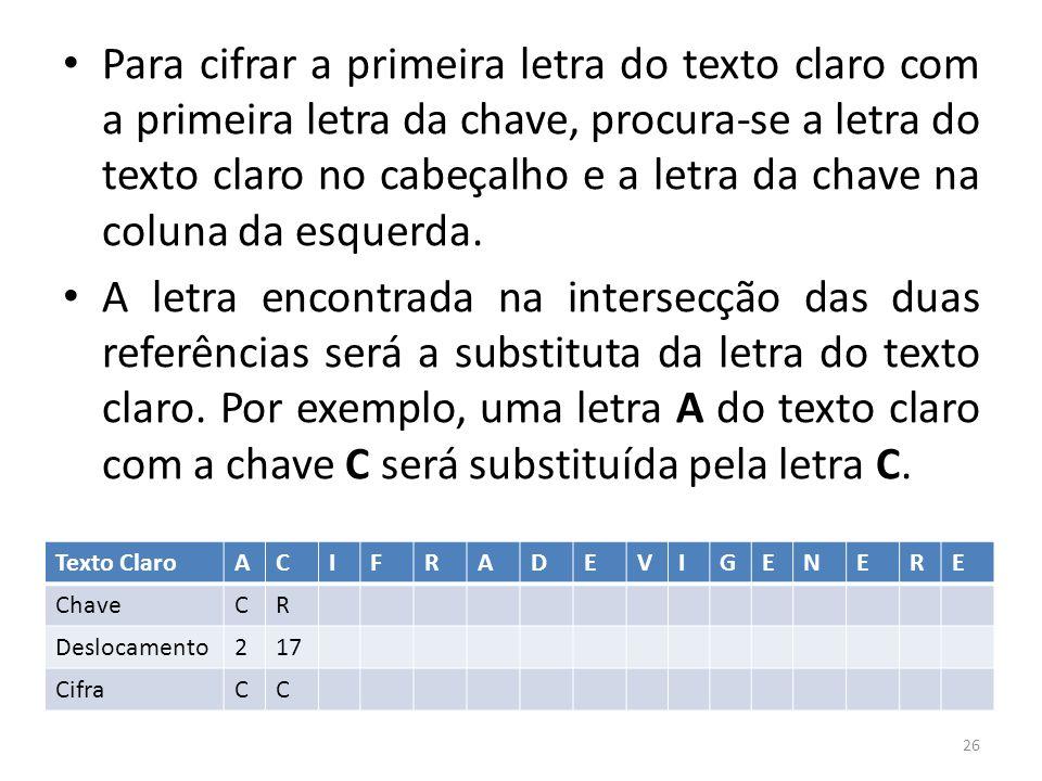 Para cifrar a primeira letra do texto claro com a primeira letra da chave, procura-se a letra do texto claro no cabeçalho e a letra da chave na coluna da esquerda.