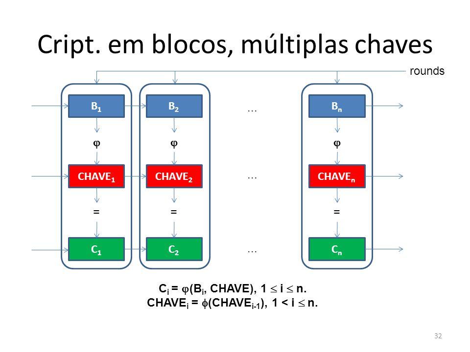 Cript. em blocos, múltiplas chaves
