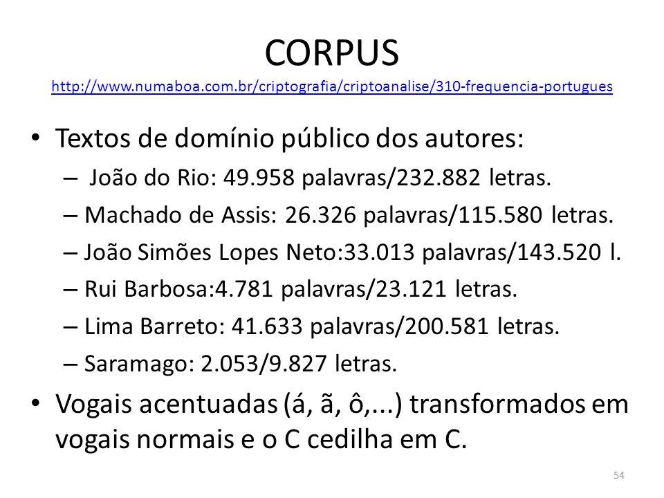 CORPUS http://www. numaboa. com