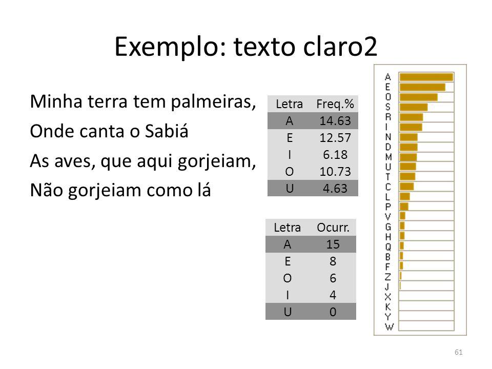 Exemplo: texto claro2 Minha terra tem palmeiras, Onde canta o Sabiá