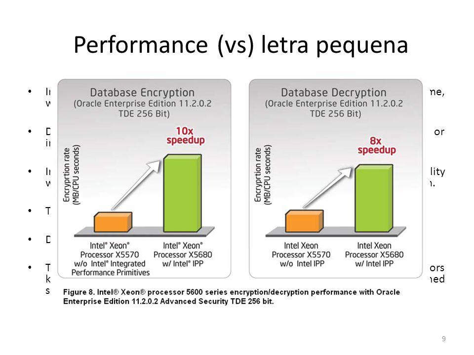 Performance (vs) letra pequena