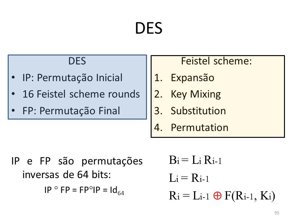 DES Bi = Li Ri-1 Li = Ri-1 Ri = Li-1  F(Ri-1, Ki) DES