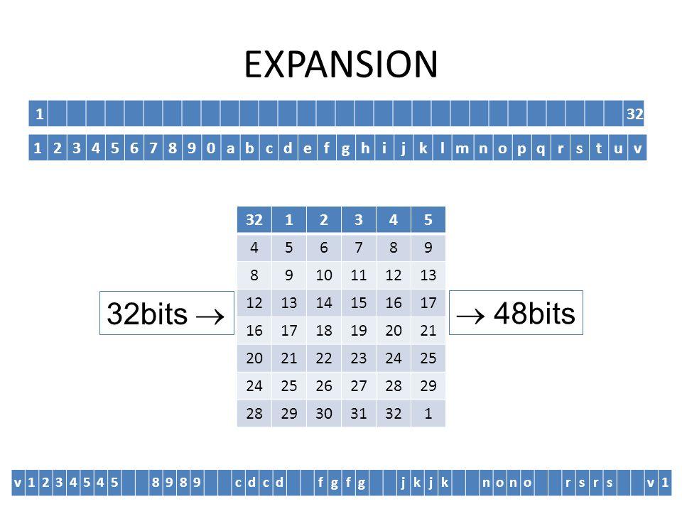 EXPANSION 32bits   48bits 1 32 1 2 3 4 5 6 7 8 9 a b c d e f g h i j