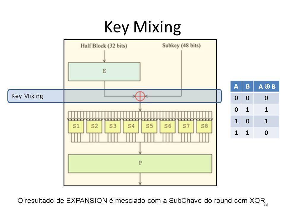 Key Mixing A B A  B 1 Key Mixing