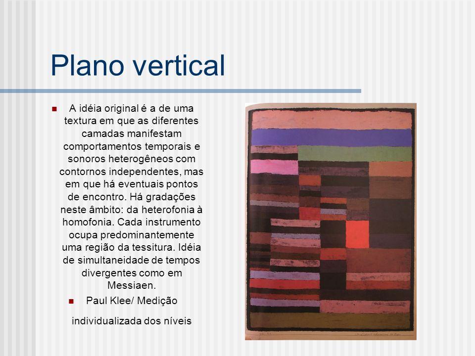 Paul Klee/ Medição individualizada dos níveis
