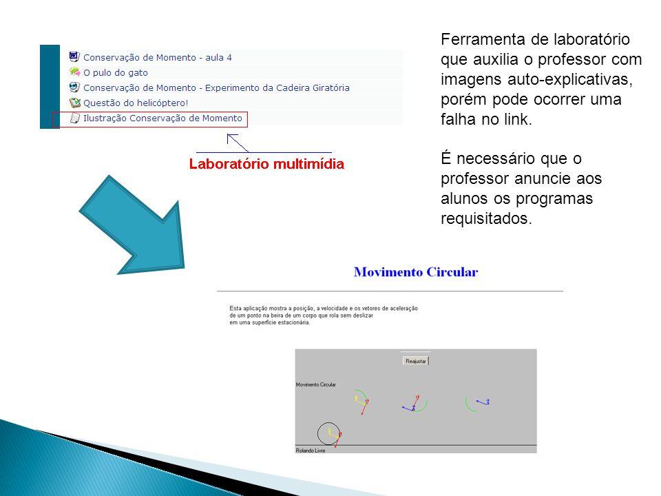 Ferramenta de laboratório que auxilia o professor com imagens auto-explicativas, porém pode ocorrer uma falha no link.